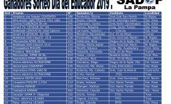 Sorteo Día del Educador SADOP La Pampa 2019